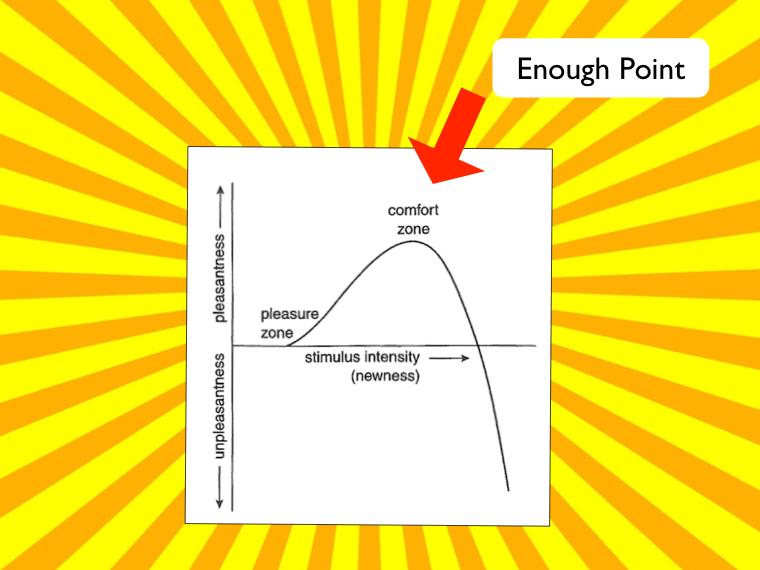 Enough point