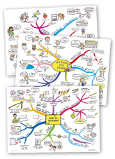 Study Skills Mind Map Poster Pack