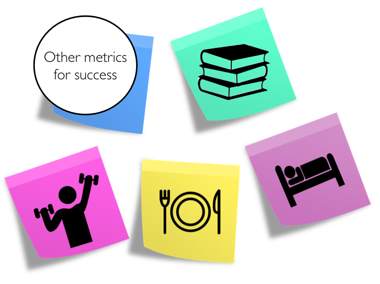 other metrics for success