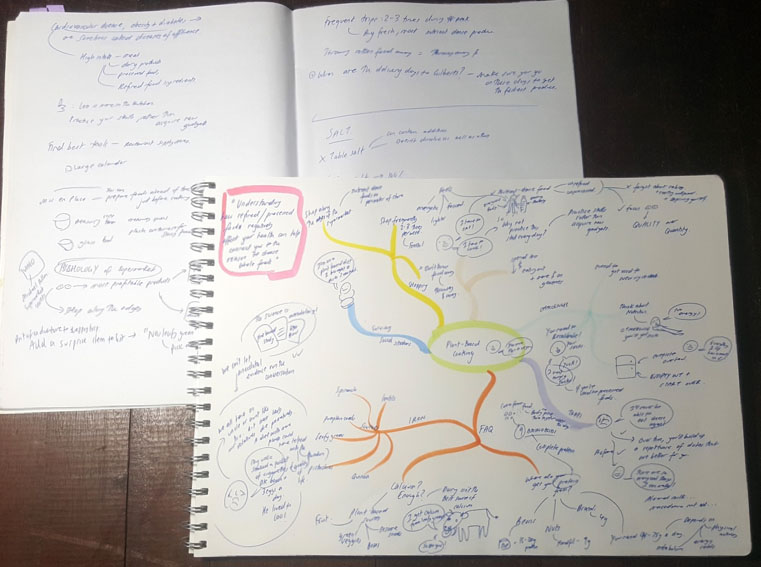 notes to mind maps