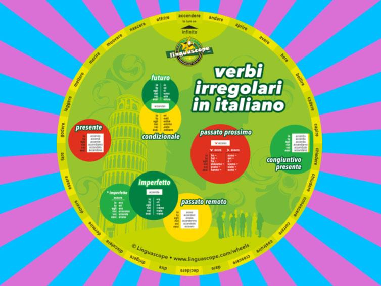 verb wheel